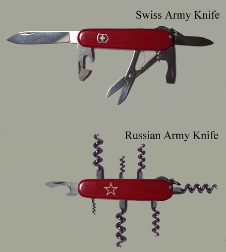 Russian Army Knife