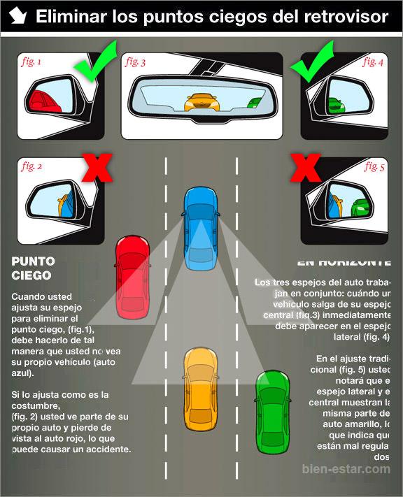 Guia para colocar Espejos del auto