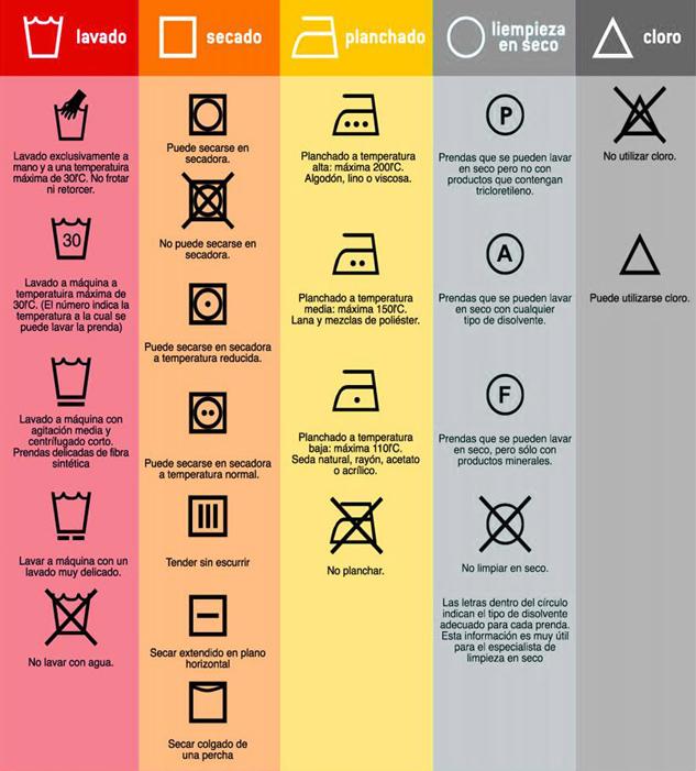 simbolos-etiquetas-ropa
