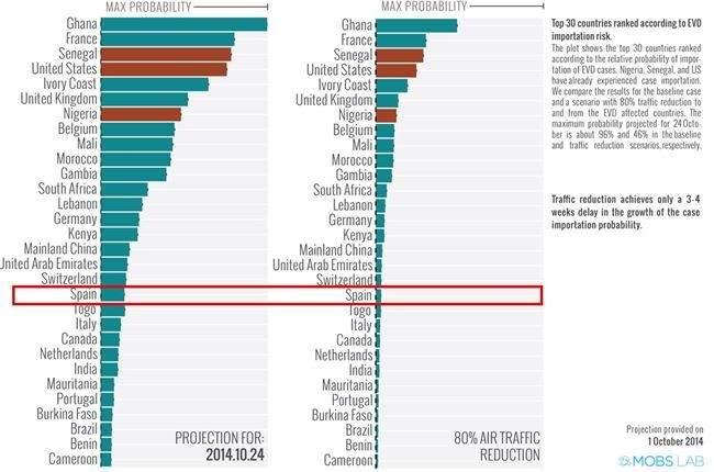ebola-paises