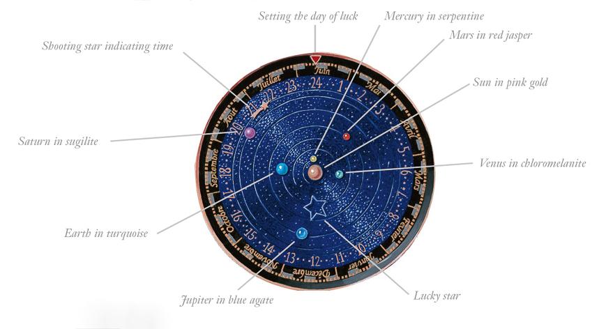 Van-Cleef-Arpels-Midnight-Planetarium-20