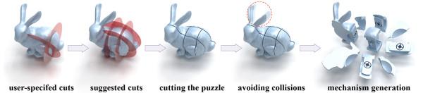 conejo-rubik