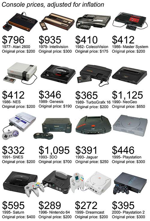 precios-consolas