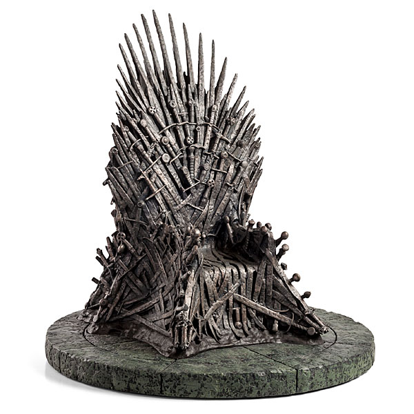 Game of Thrones scale